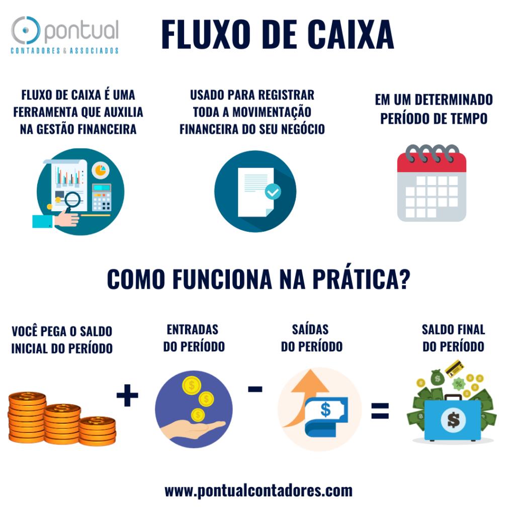 Fluxo De Caixa Desenho - Pontual Contadores & Associados
